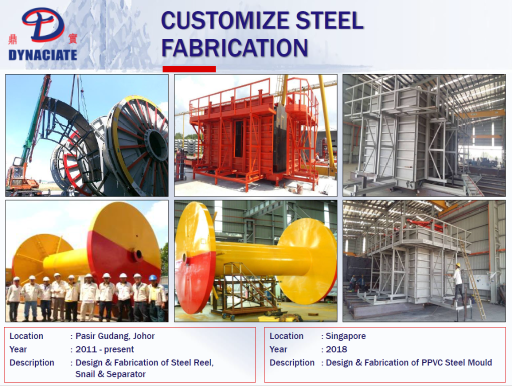 Dynaciate-Customize-Steel-Fabrication-Builtory-2020.png