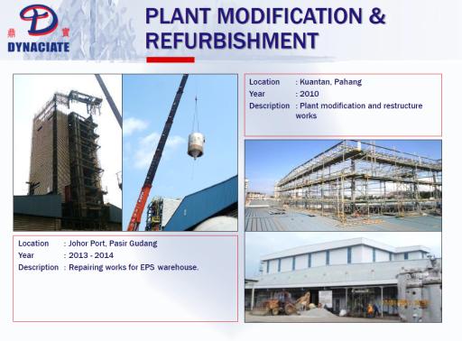 Dynaciate-Plant-Modification-Refurbishment-Builtory-2020.png