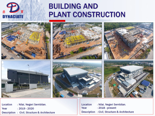 Dynaciate-Building-and-Plant-Constructiion-Builtory-2020.png