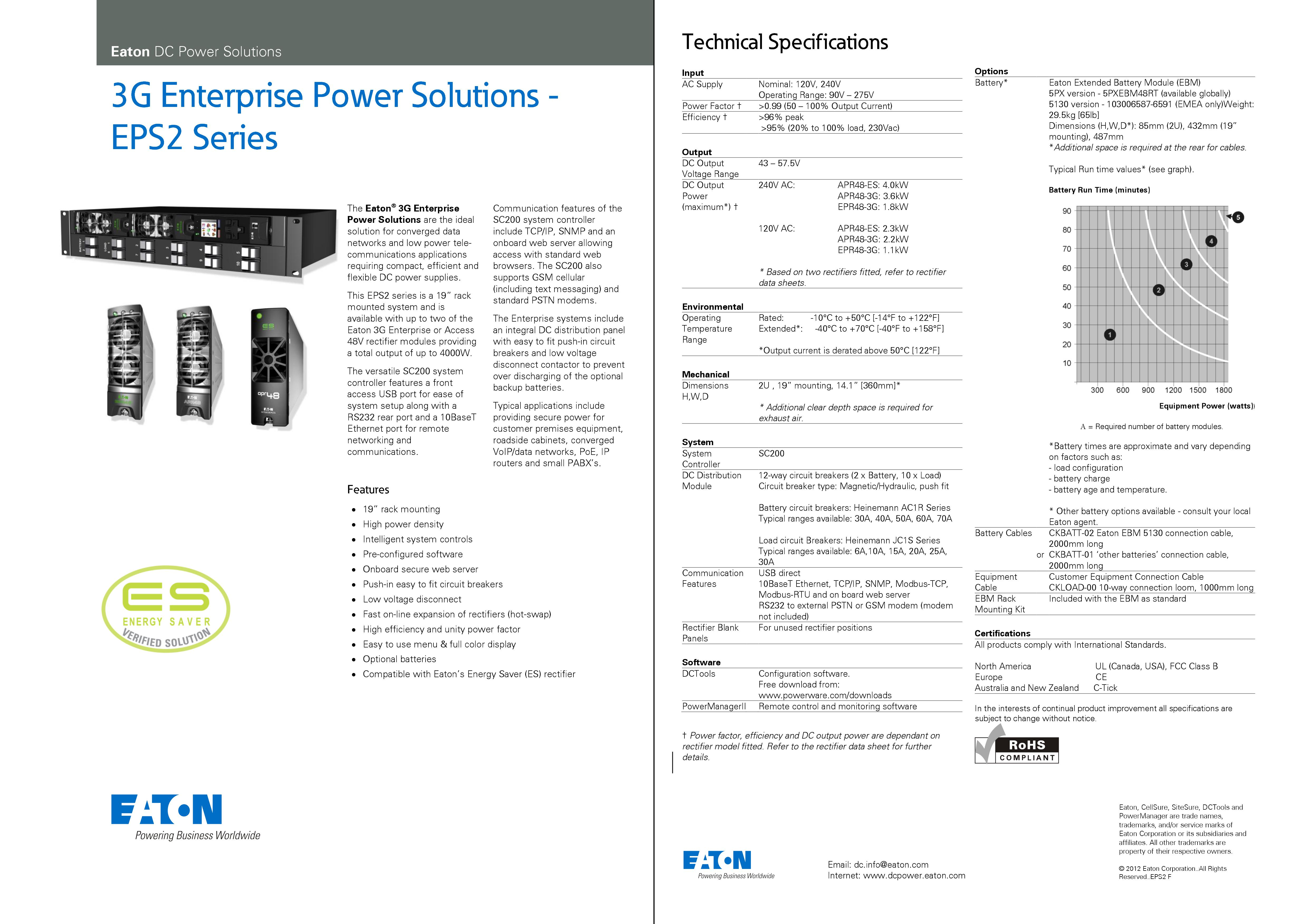 Eaton DC Power Solutions