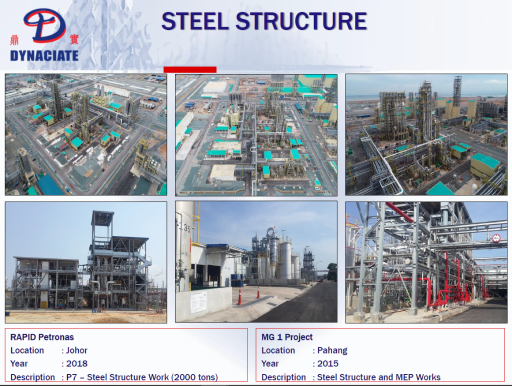 Dynaciate-Steel-Structure-Builtory-2020.png
