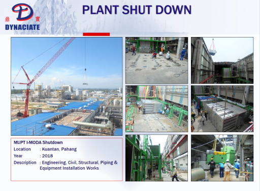 Dynaciate-Plant-Shut-Down-Builtory-2020.png